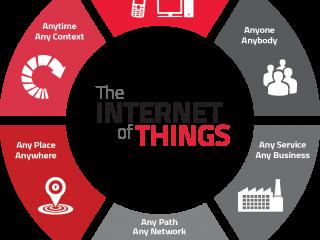 اینترنت اشیاء چیست؟